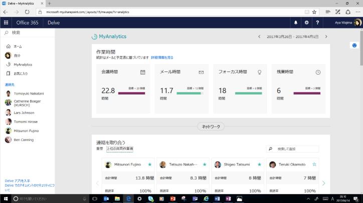 Office 365のAIを活用したツール「MyAnalytics」